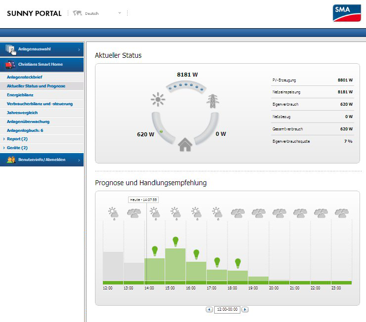 SMA Sunny Home Manager Review » Solar Proof Quotes