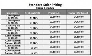 solar power system prices